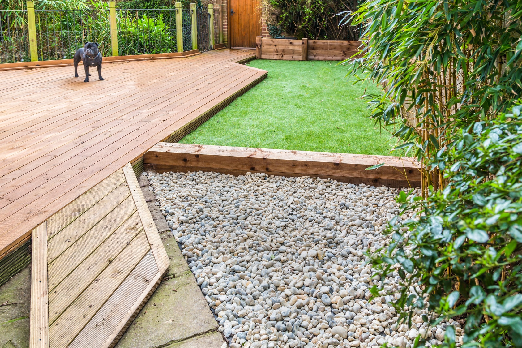 Garden research stats UK 2019